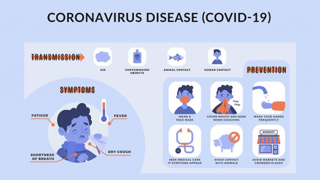 Coronavirus-disease-(COVID-19)-Image2